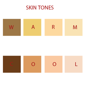 Right Color Clothes for Your Skin Tone